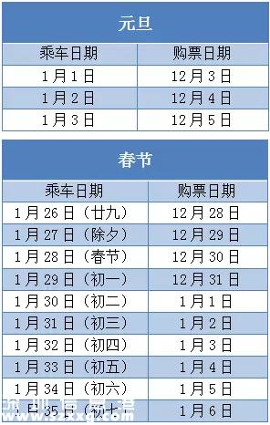 2017春运火车票预售期时间表【靠谱】