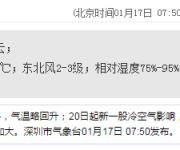 深圳天气(1.17):阴天间多云 14-18℃