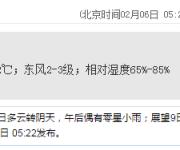 深圳天气(2.6):多云 气温17-22℃