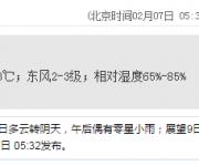 深圳天气(2.7):多云 气温16-23℃