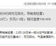 深圳天气(2.20):多云 气温18-24℃