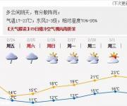 深圳天气(2.22):多云间阴天,有分散阵雨; 气温17-23℃