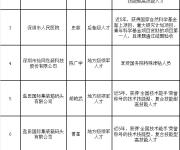 深圳17位高层次人才公示 最高或获得200万奖励补贴