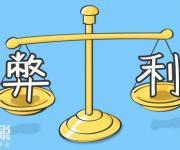 工行融e借利率多少?盘点工行融e借利率优惠政策
