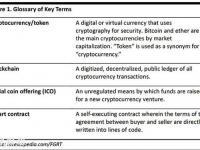 ICO 兴起:一种基于区块链的融资工具