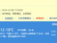 2018年12月14日深圳多云;气温12-18℃ 气温回升