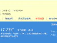 2018年12月19日深圳天气多云转阴天