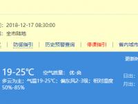 2018年12月20日深圳天气以多云为主,气温19-25℃